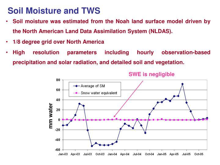 Soil Moisture and TWS