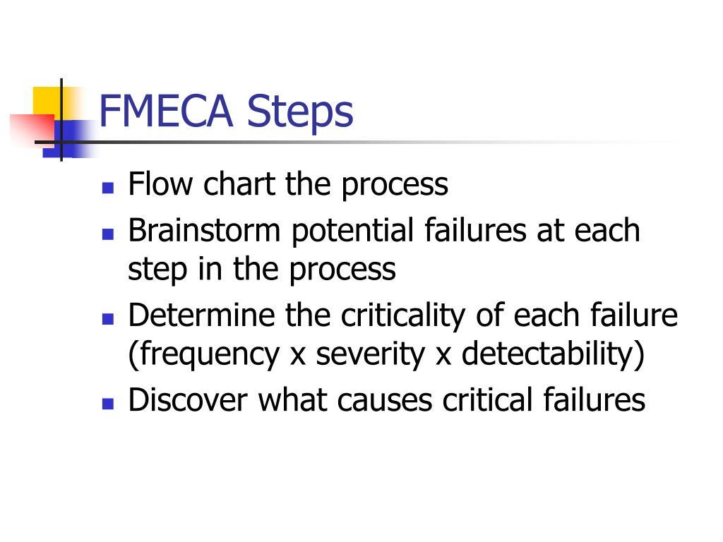 FMECA Steps