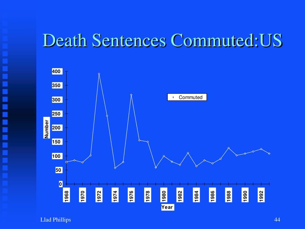 Death Sentences Commuted:US