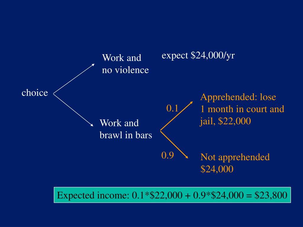 expect $24,000/yr