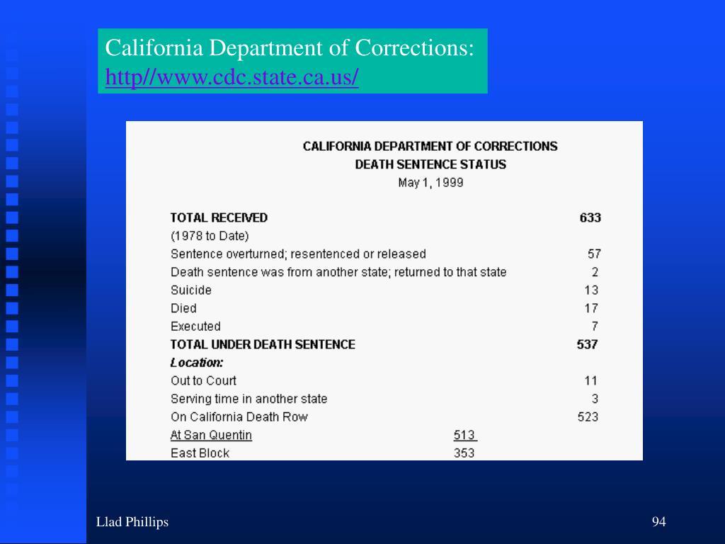 California Department of Corrections: