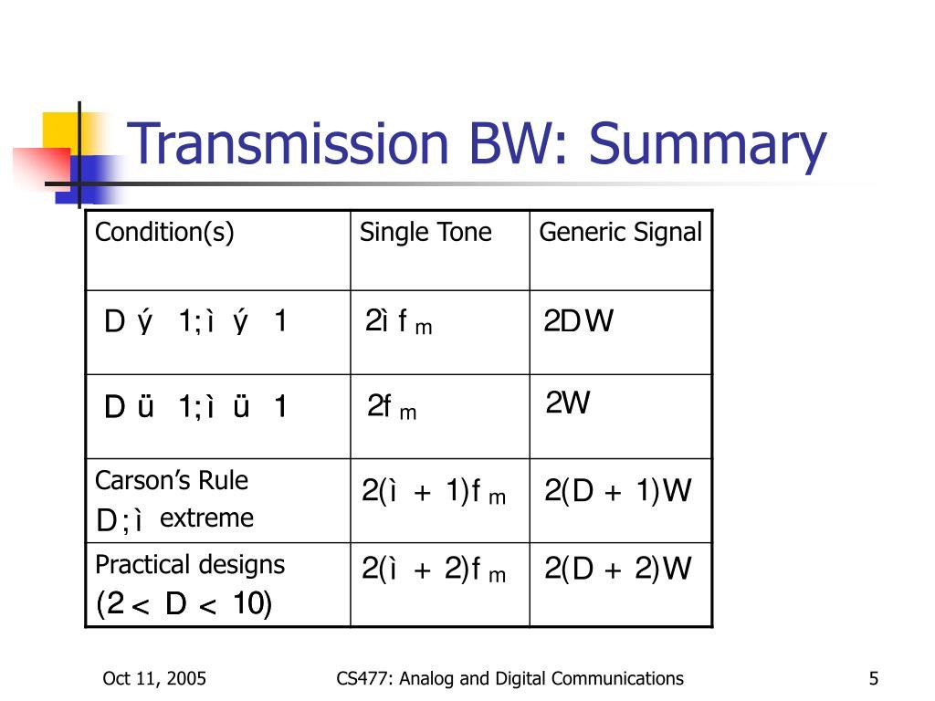 Transmission BW: Summary