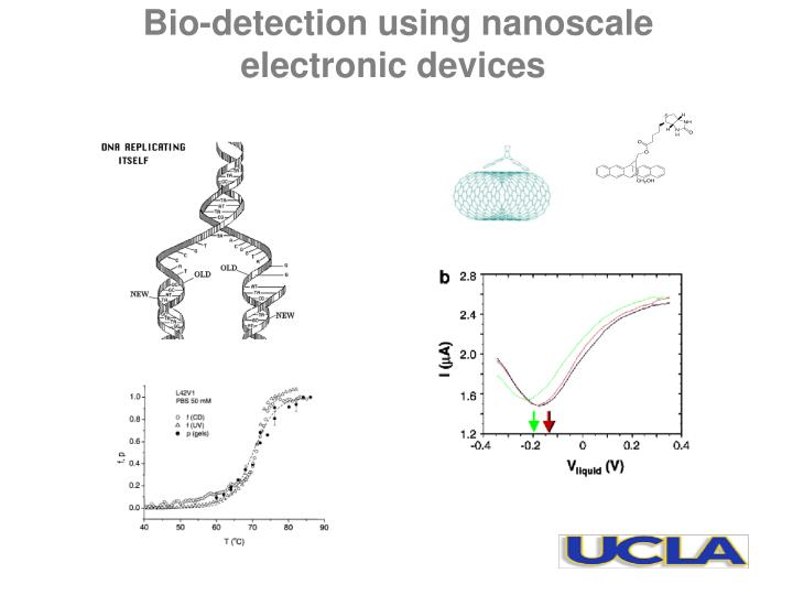 Bio detection using nanoscale electronic devices