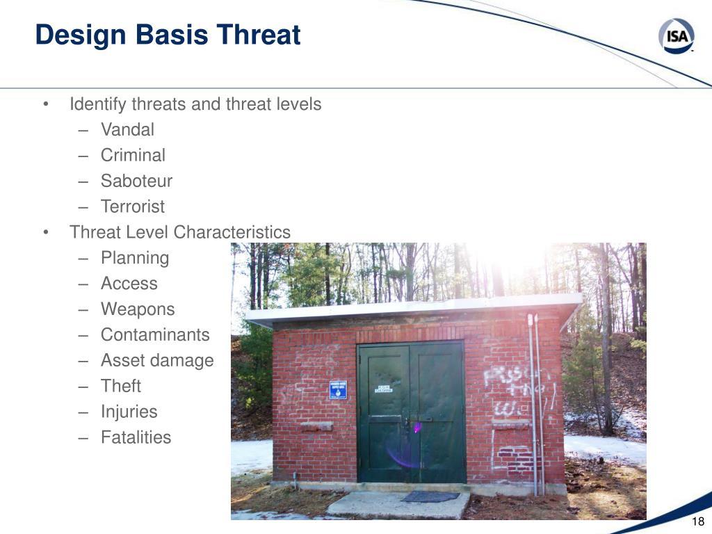 Design Basis Threat