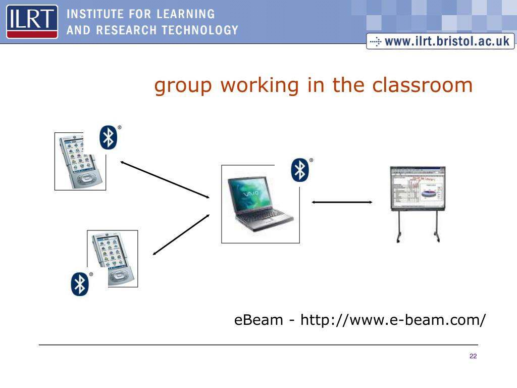 group working in the classroom