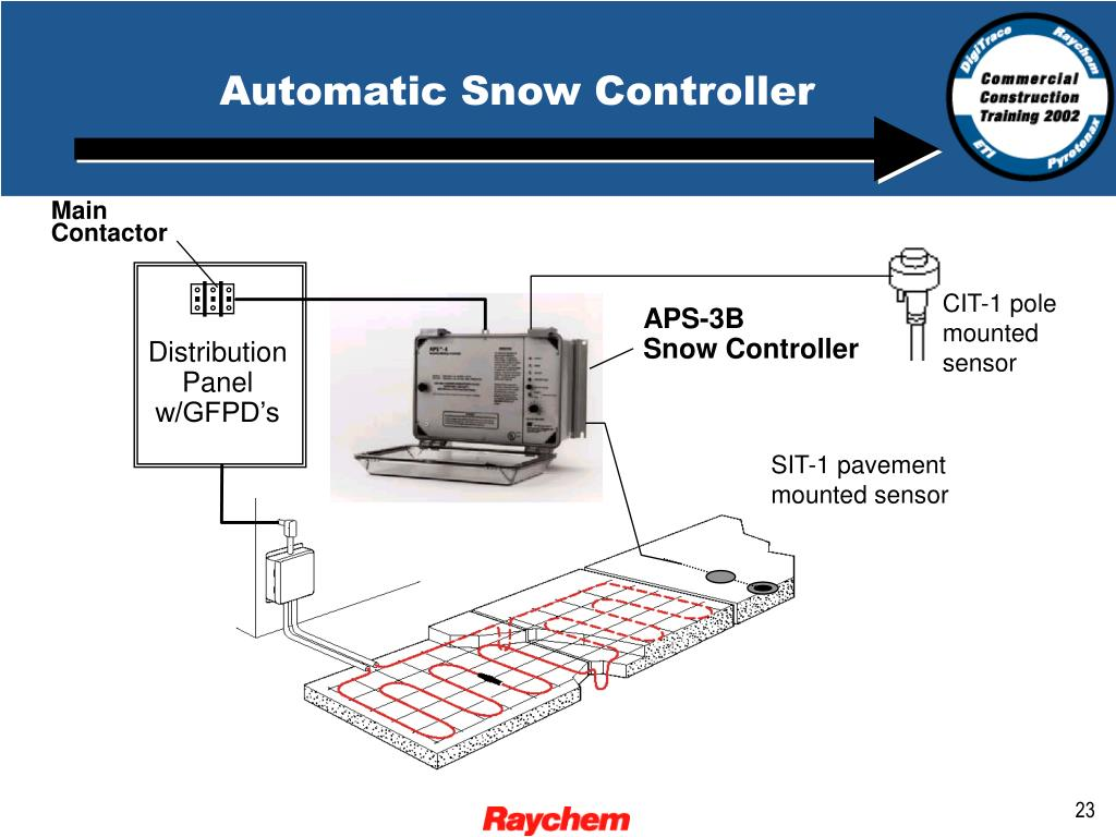 Automatic Snow Controller