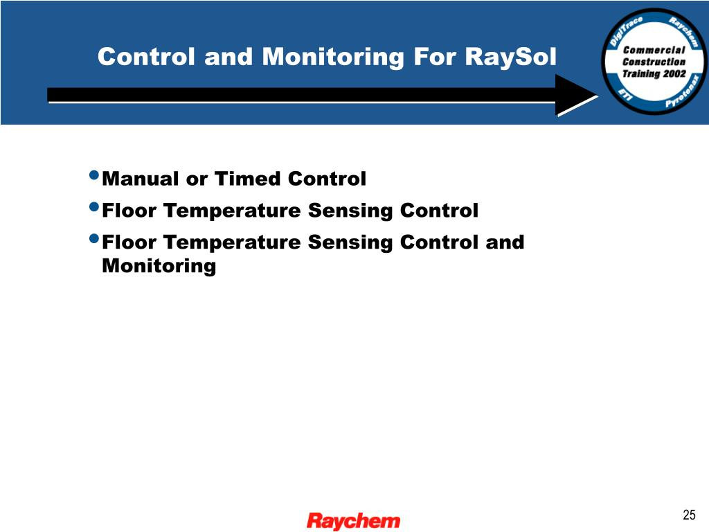 Control and Monitoring For RaySol