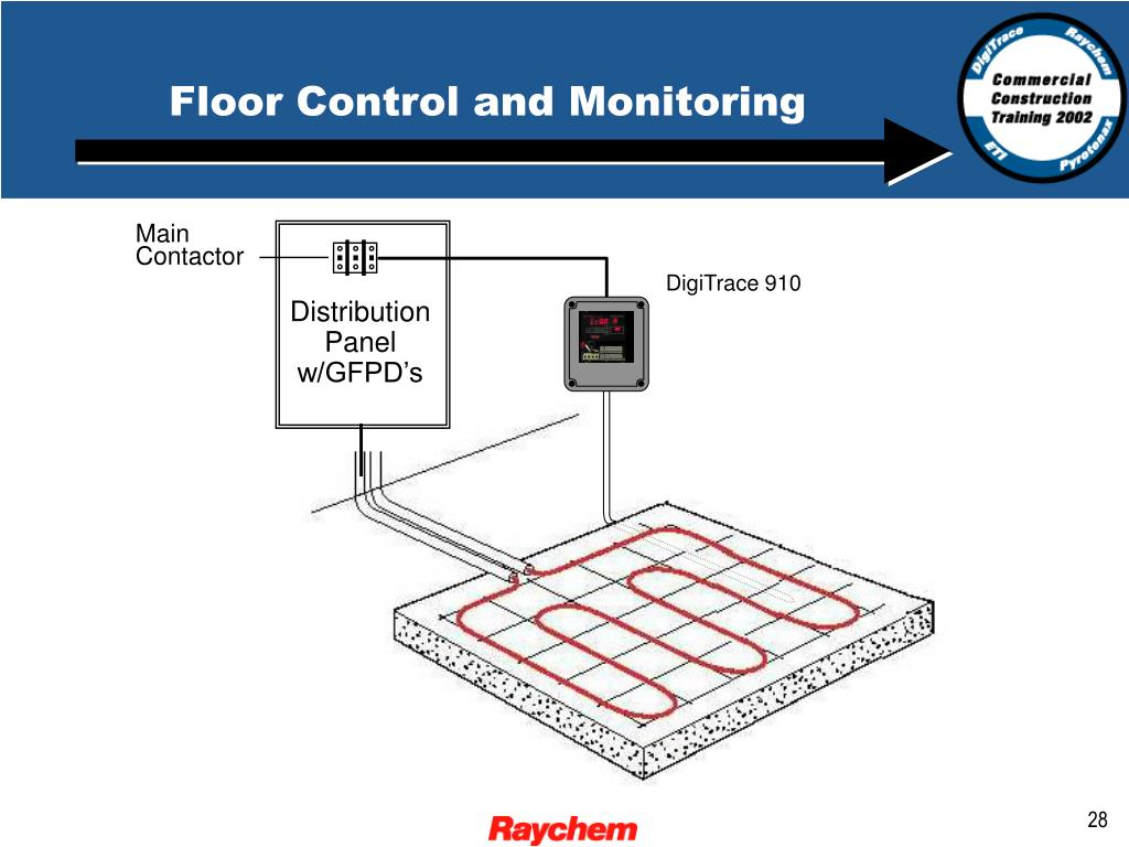 Floor Control and Monitoring
