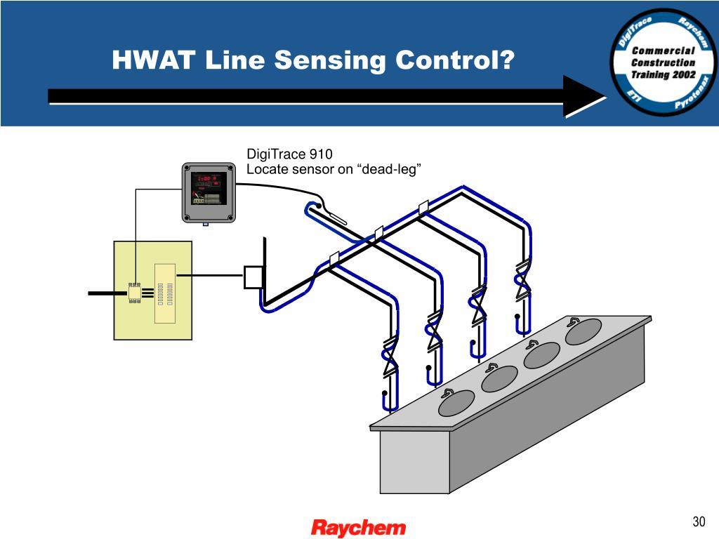 HWAT Line Sensing Control?