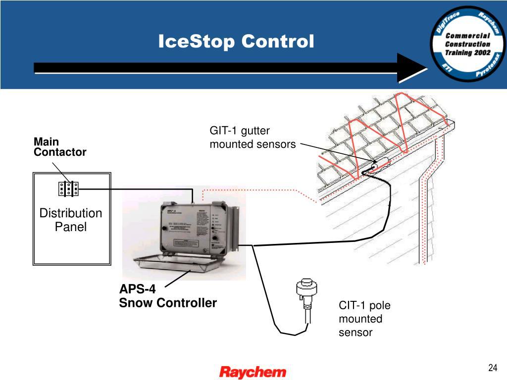 IceStop Control