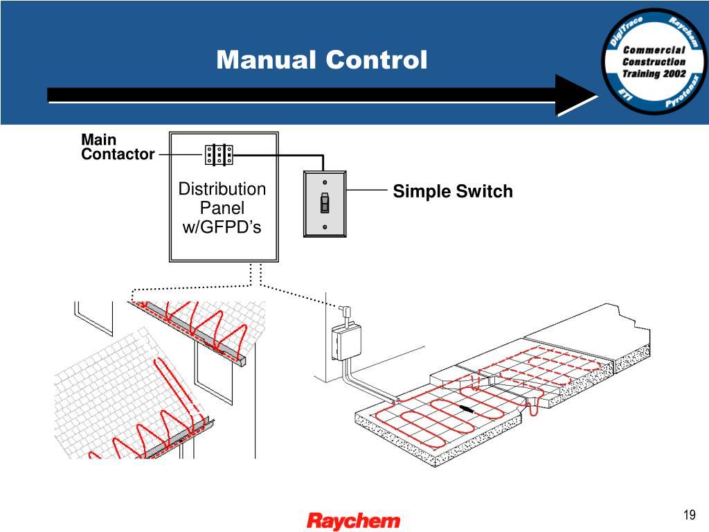 Manual Control