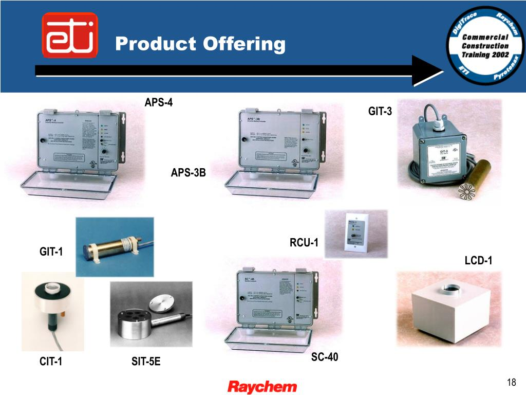 Product Offering