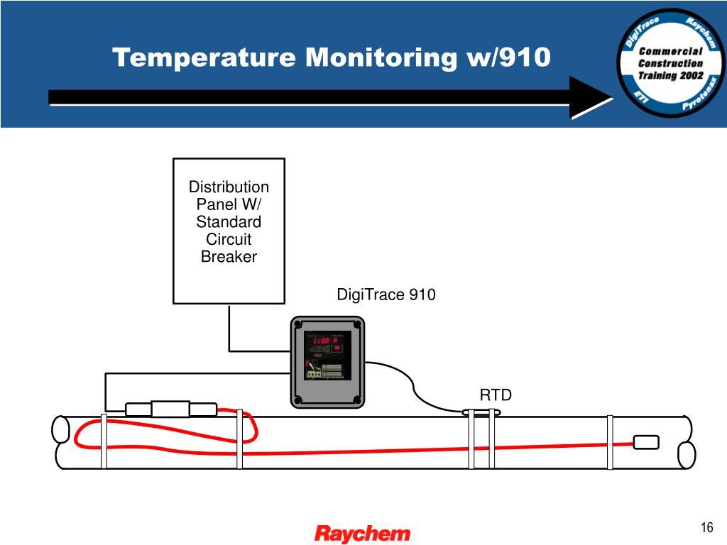 Temperature Monitoring w/910