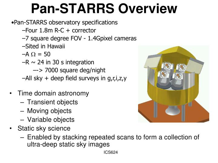 Pan-STARRS Overview