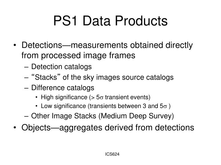 PS1 Data Products