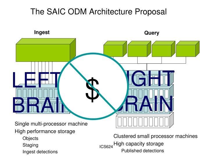The SAIC ODM Architecture Proposal