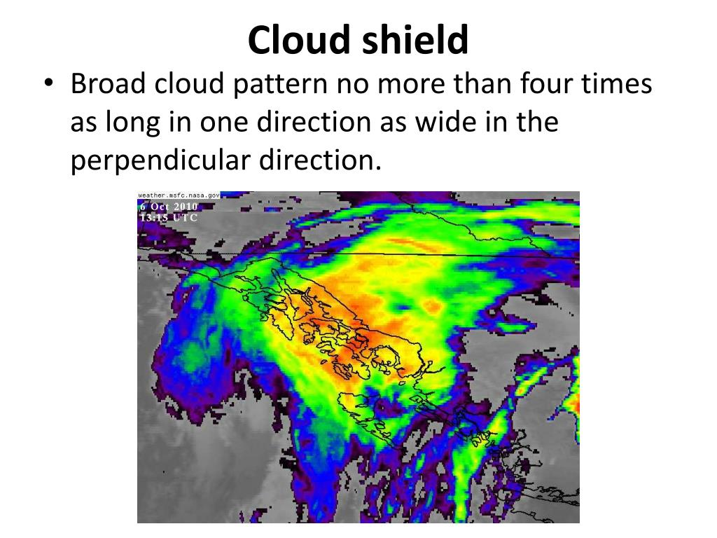 Cloud shield