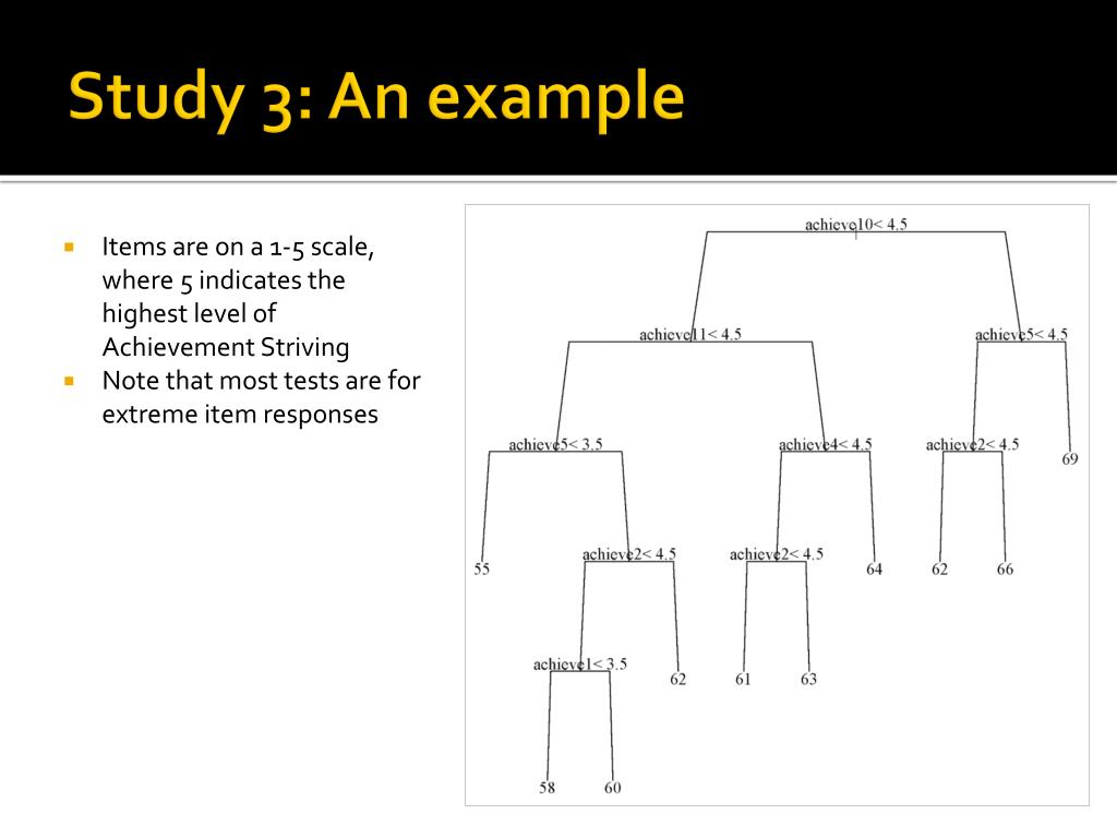 Study 3: An example