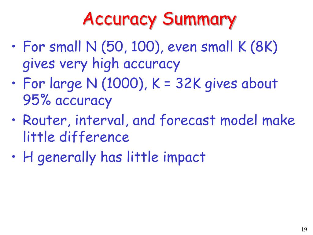 Accuracy Summary