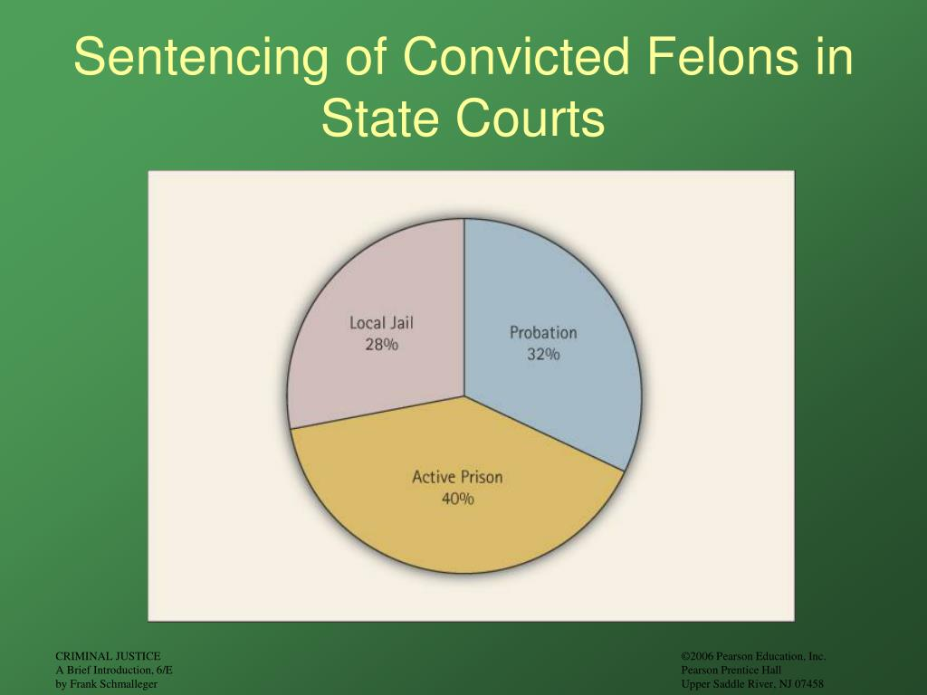 Sentencing of Convicted Felons in State Courts