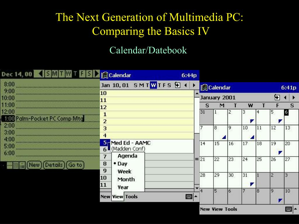 The Next Generation of Multimedia PC: