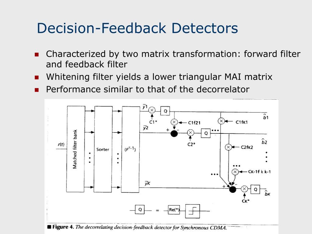 Decision-Feedback Detectors