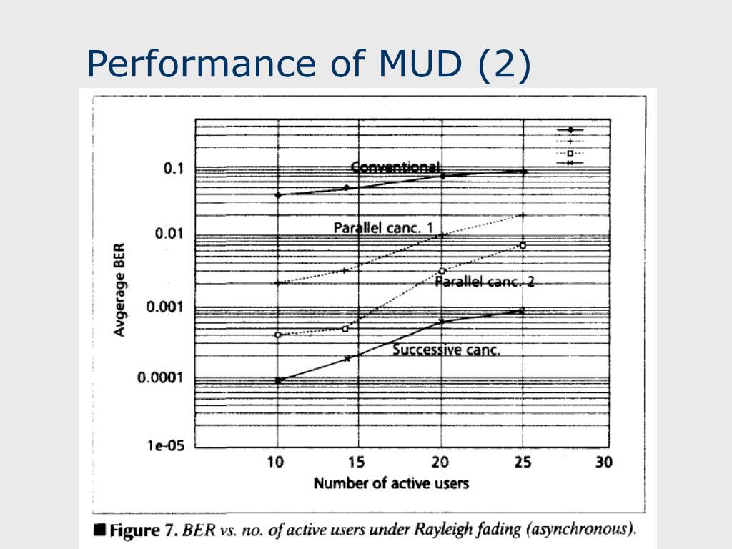 Performance of MUD (2)