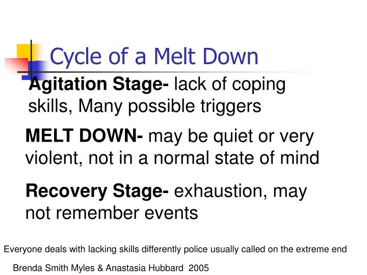 Cycle of a Melt Down