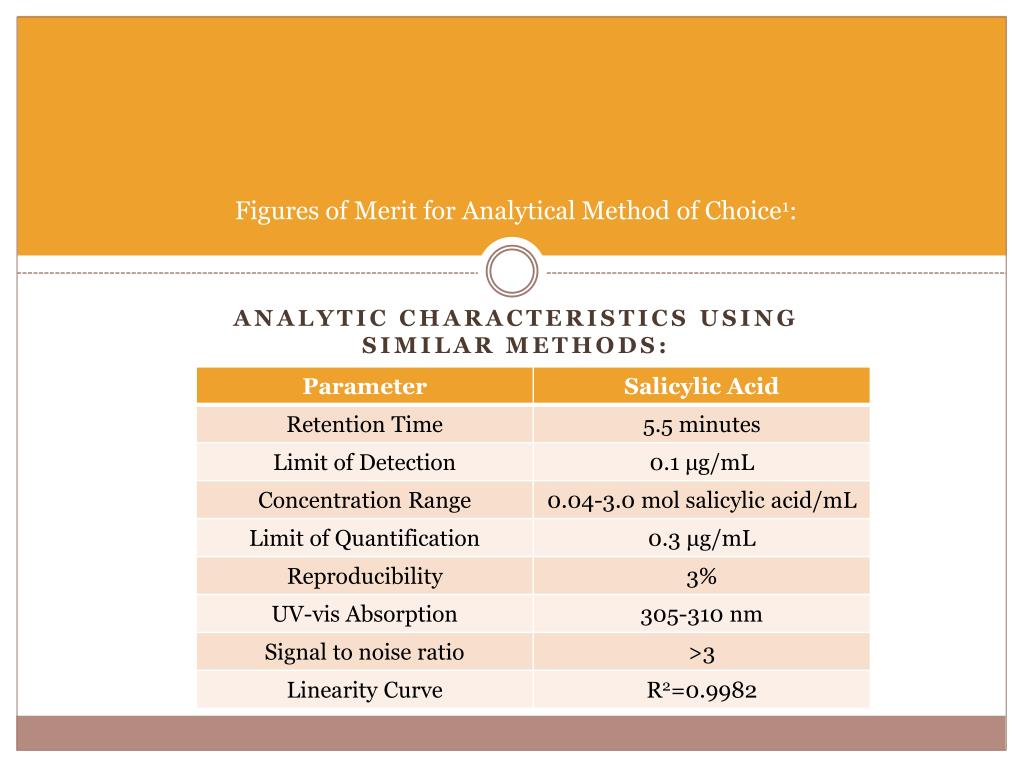 Figures of Merit for Analytical Method of Choice