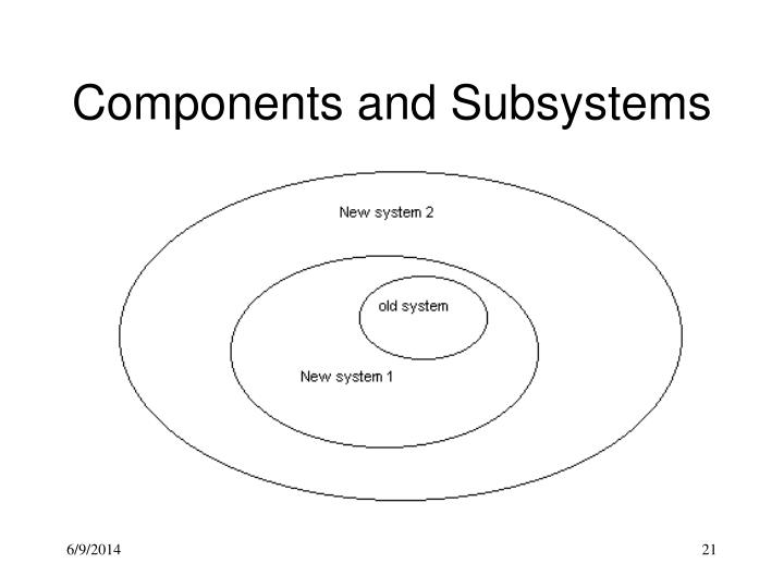 Components and Subsystems