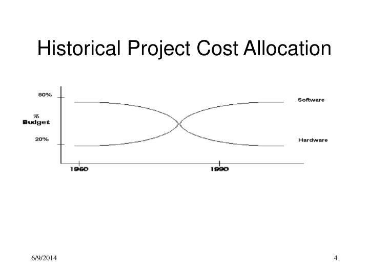 Historical Project Cost Allocation