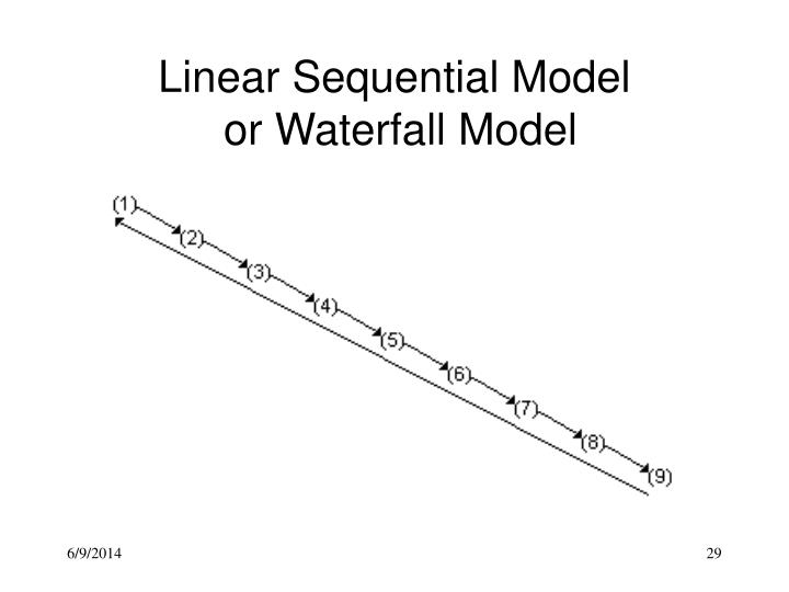 Linear Sequential Model