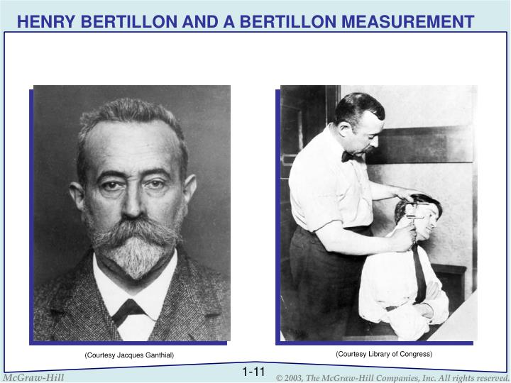 HENRY BERTILLON AND A BERTILLON MEASUREMENT