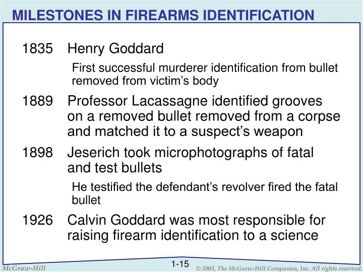 MILESTONES IN FIREARMS IDENTIFICATION