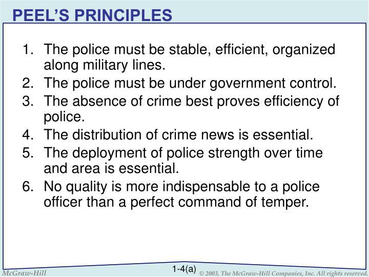 PEEL'S PRINCIPLES