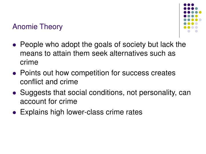 Anomie Theory