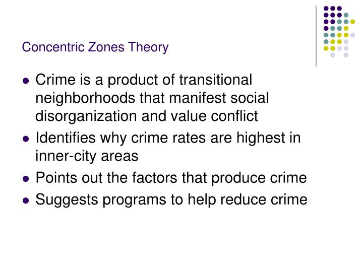 Concentric Zones Theory