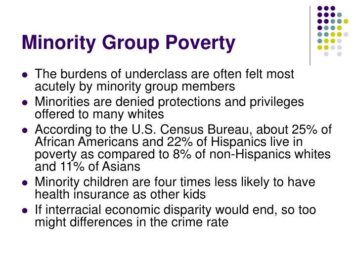 Minority Group Poverty