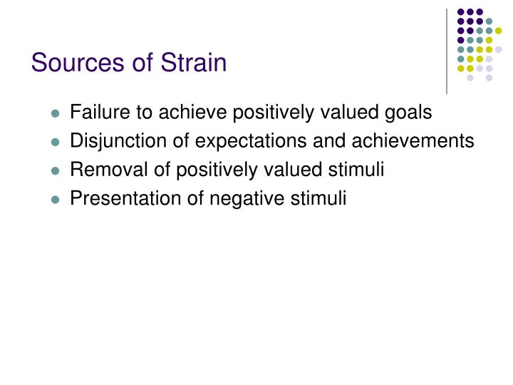 Sources of Strain