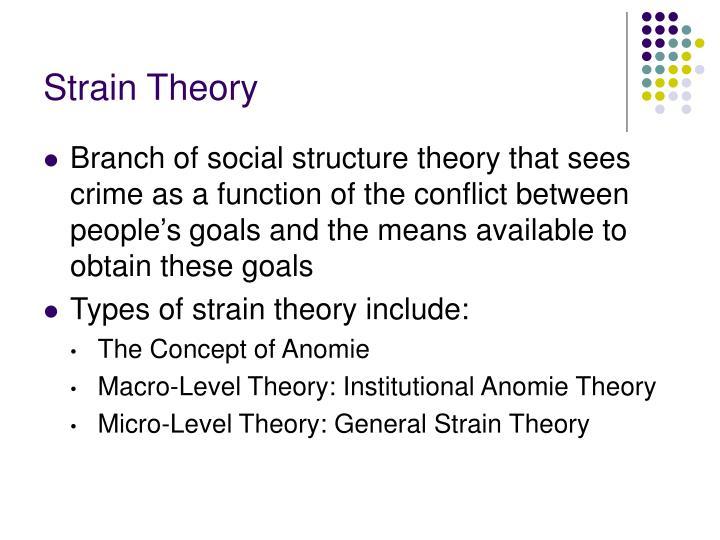 Strain Theory