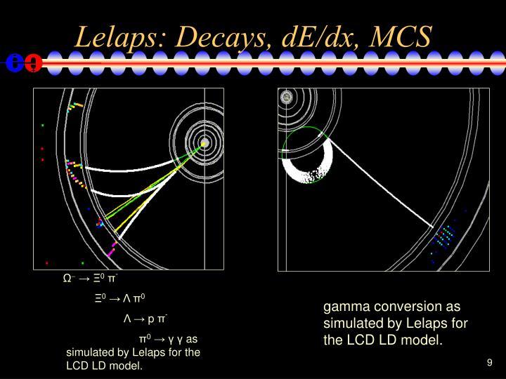 Lelaps: Decays, dE/dx, MCS
