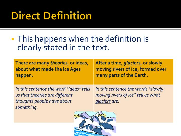 Direct Definition