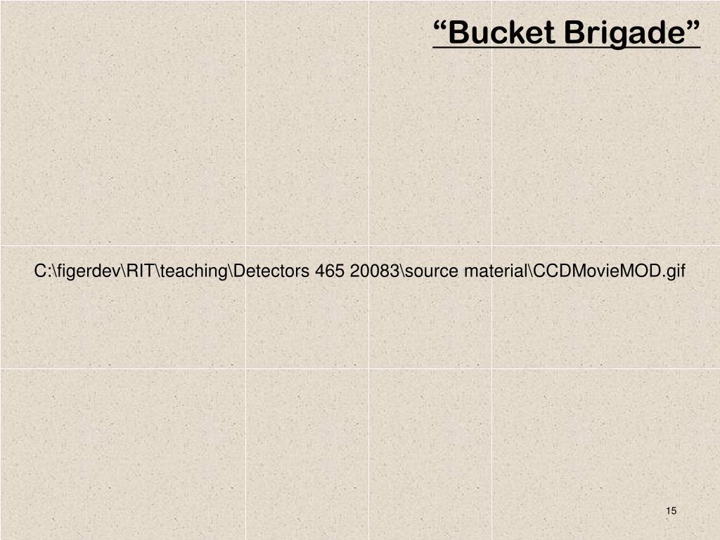 """""""Bucket Brigade"""""""