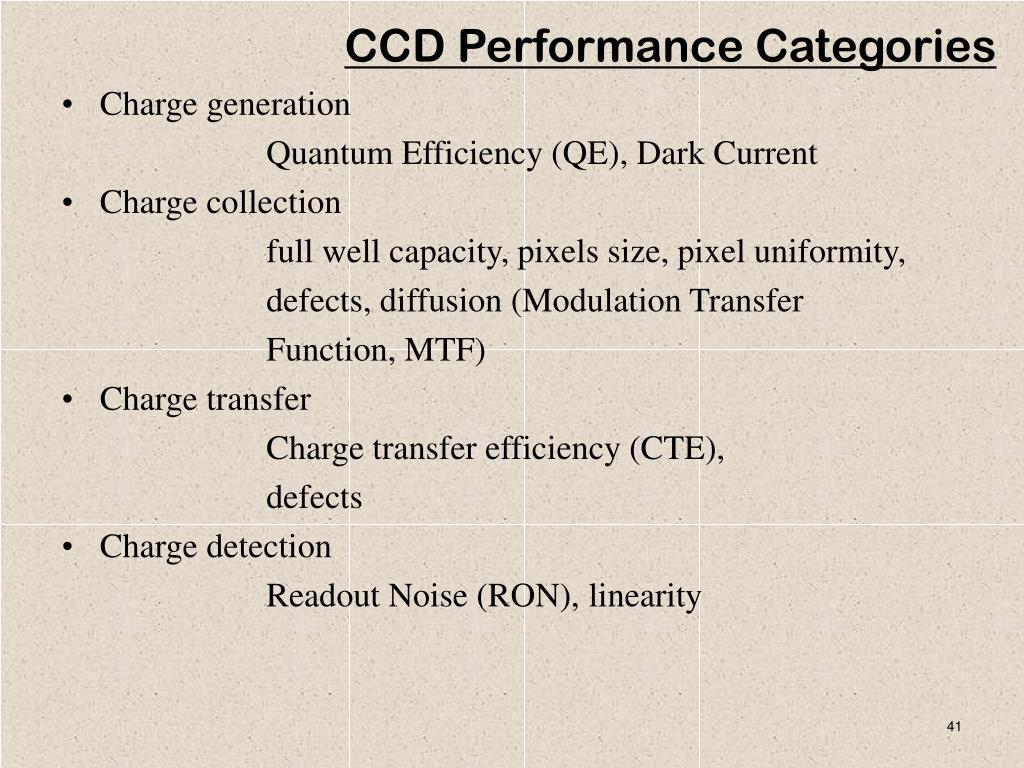 CCD Performance Categories