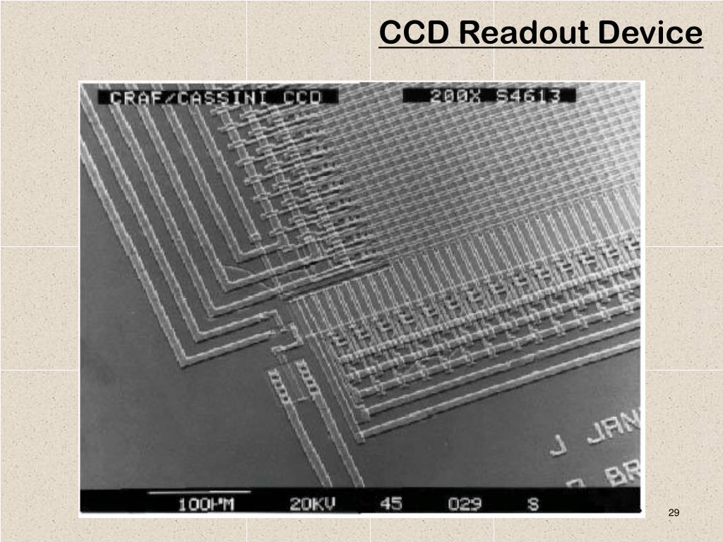 CCD Readout Device