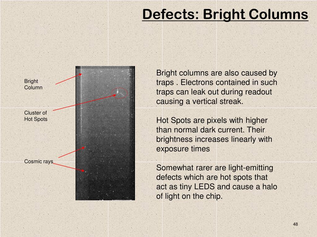 Defects: Bright Columns