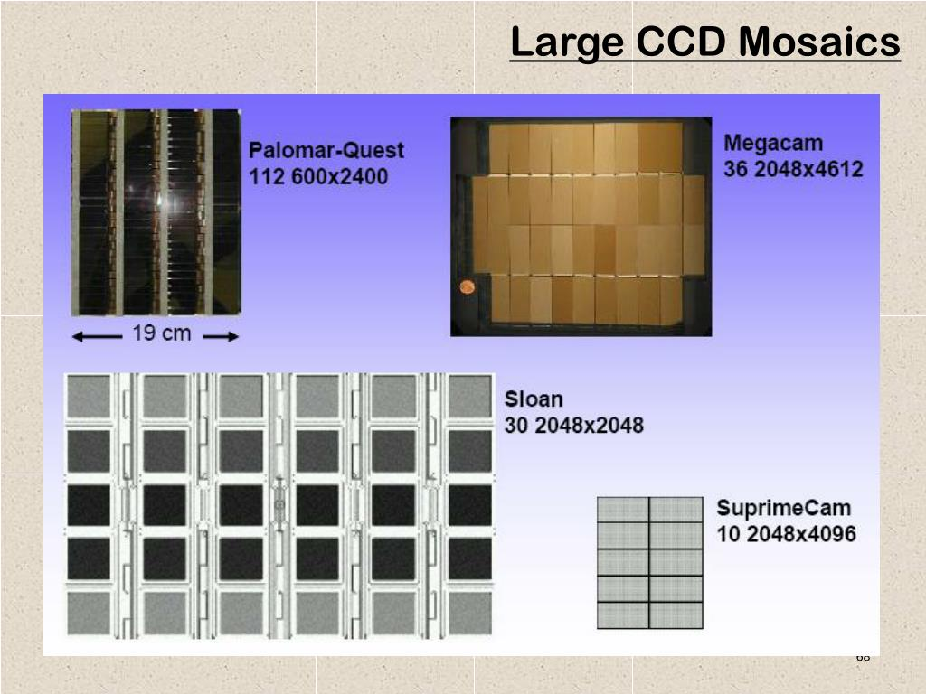 Large CCD Mosaics