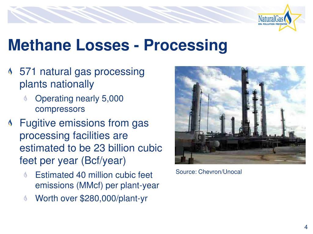 Methane Losses - Processing