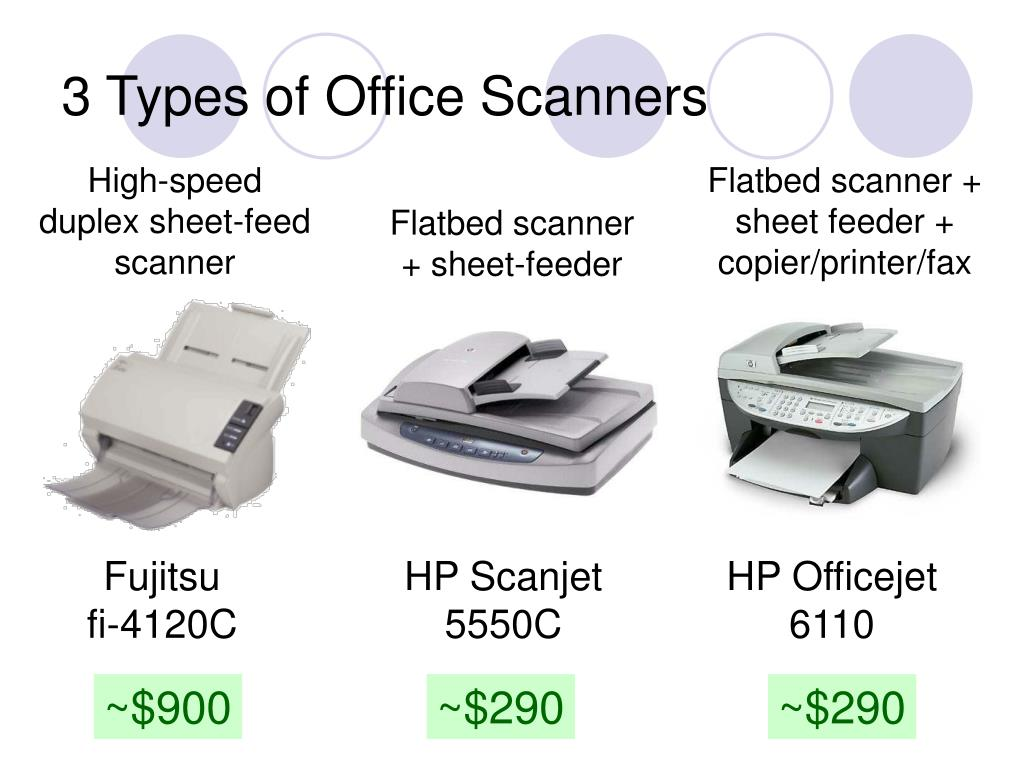 3 Types of Office Scanners