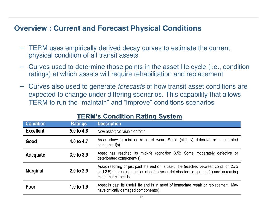 Overview : Current and Forecast Physical Conditions
